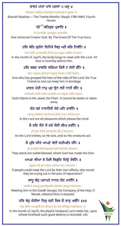 Greetings of Punjabi Month (Jeth)