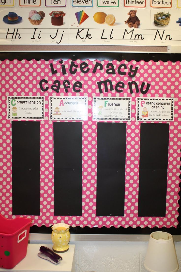 CAFE board and printables
