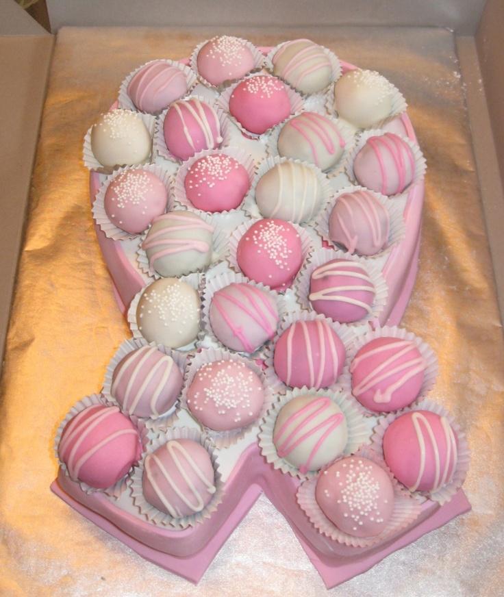 PiNK Ribbon cake with cake balls