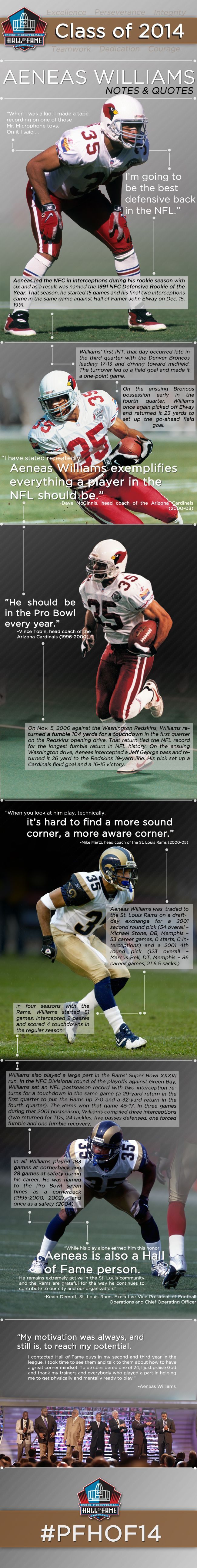 [Infographic] Notes & Quotes from the Pro Football Hall of Fame career of @azcardinals and @stlouisrams DB Aeneas Williams. #Cardinals #Rams