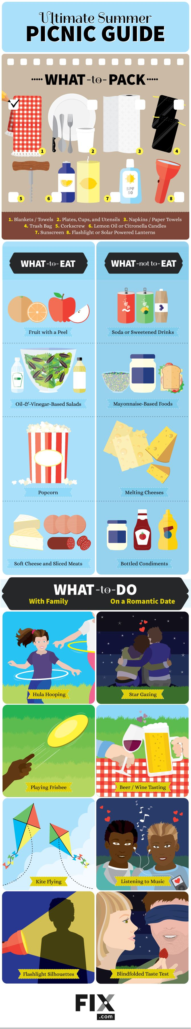 Picnics are a fun summer activity, with friends, family or that special someone! This guide will show you how to do it right :)