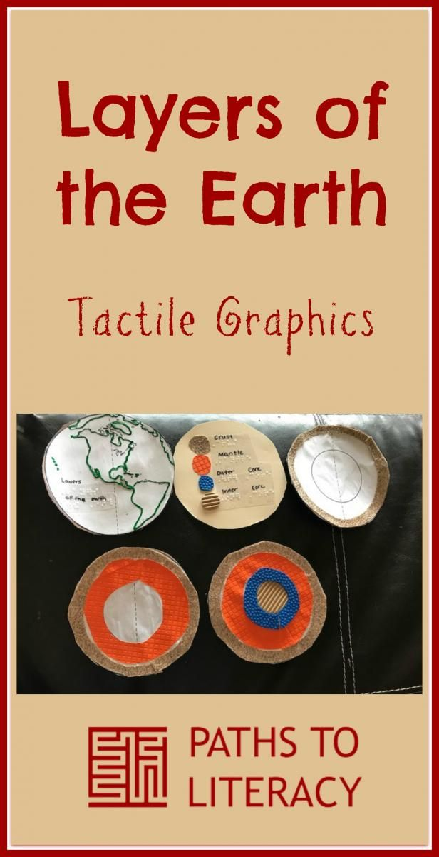 Tactile graphics and braille labels make an activity about the layers of the earth accessible to students who are deafblind, blind, or visually impaired.