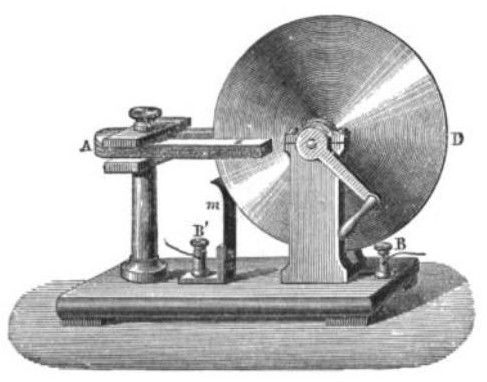 Faraday disk generator. This Day in History: Aug 29,1831: Michael Faraday discovers electromagnetic induction.
