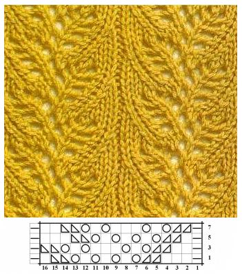 Lace knitted leaves
