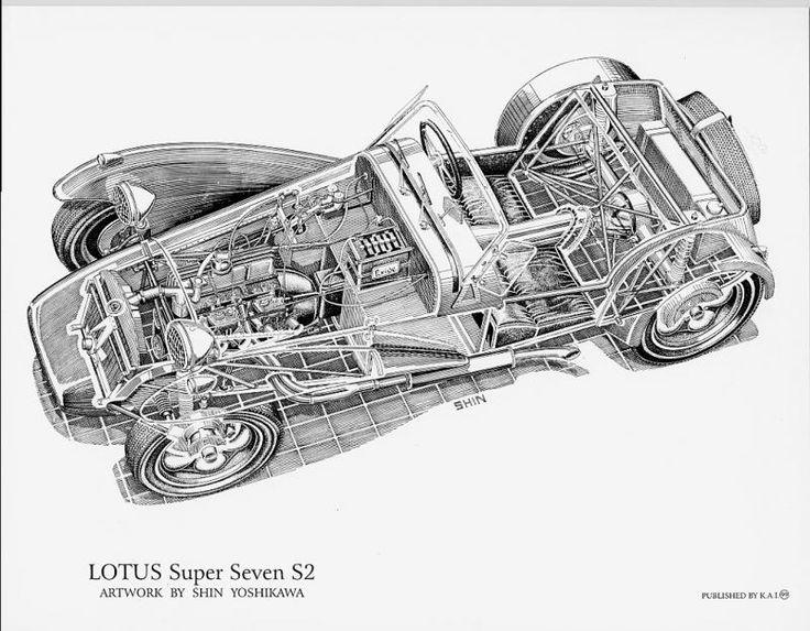 Pencil Illustration of Lotus Seven Series / Super Seven