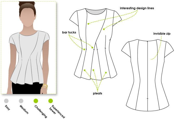 Cyd Top - Sizes 16, 18, 20 - Woven Women's Top PDF Sewing Pattern by Style Arc - Sewing Project - Digital Pattern by StyleArc on Etsy https://www.etsy.com/listing/224605744/cyd-top-sizes-16-18-20-woven-womens-top