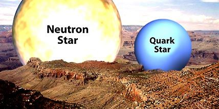 The sizes of a neutron star and a quark star compared to the Grand Canyon. The smallest, most massive, most compressed neutron star possible is about 17 kilometers in diameter. A quark star can be smaller than 11 kilometers diameter. The canyon is 29 kilometers from rim to rim. In reality this scene couldn't exist; the entire Earth would collapse almost instantly to a thin layer coating the surface of either superdense star. Illustration by D. Berry / Chandra X-ray Center.