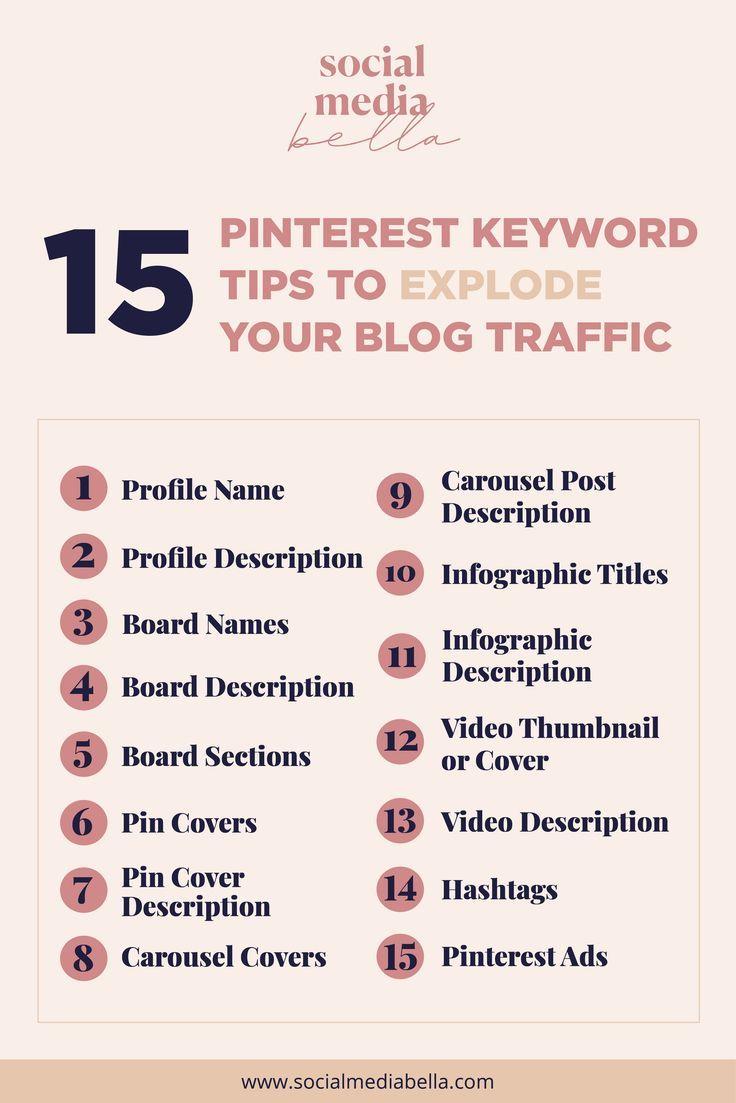 Mit diesen 15 Schlüsseltasten erhalten Sie praktische Tipps, wie Sie den Traffic auf Ihre Website steigern …