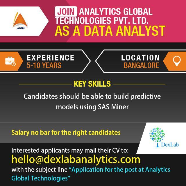 Join Analytics Global Technologies Pvt. Ltd. As a #DataAnalyst