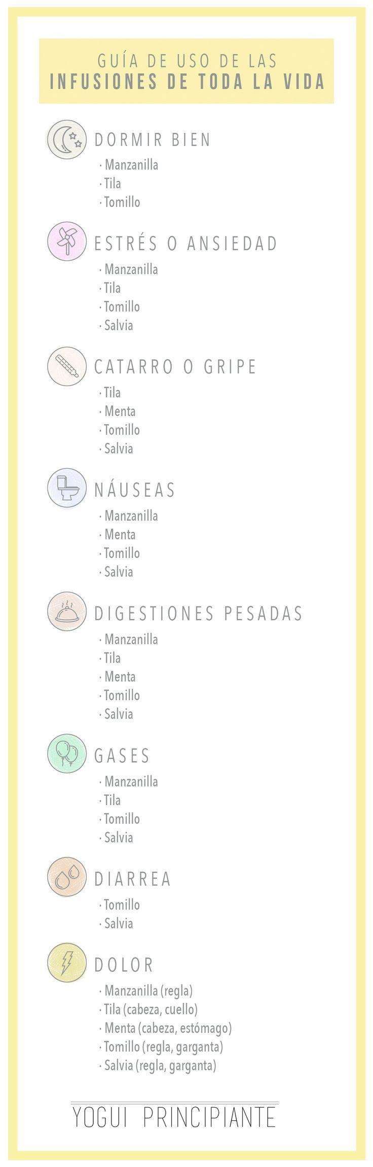 Guía de uso de infusiones de toda la vida. Propied: -Manzanilla, digestiva, antiinflamatoria, antiespasmódica, relajante, emenagoga. -Tila: favorece la sudoración, antiviral y antibacteriana, analgésica, antiespasmódica, sedante, digestiva y carminativa. -Menta: carminativa, antiespasmódica, digestiva, analgésica, antipirética, antiviral, antitusiva. -Tomillo: calmante, estimulante, carminativa, antiséptico, antiespasmódico, emenagogo. -Salvia: relajante, digestiva, antiespasmódica...