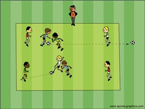 Dribbling 1 on 1  soccer moves, tips and techniques for U6 - U12 players. #soccerpracticeforkids