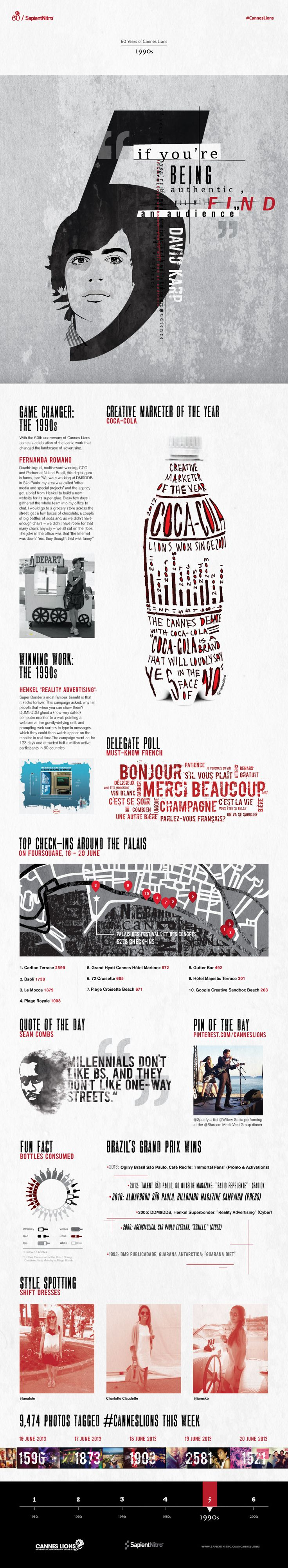 60 Years of #CannesLions | Infographic Five of Six: The 90s | Created by @SapientNitro
