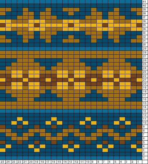 Tricksy Knitter Charts: Fair Isle Chart IG Blue Gold