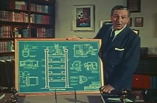 Walt Disney's multiplane camera.