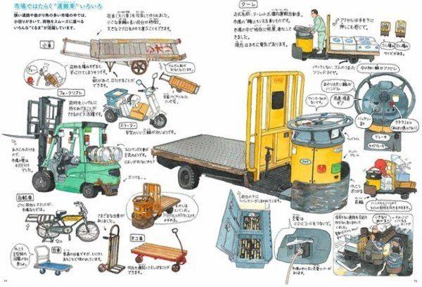 『築地市場 絵でみる魚市場の一日』日本版スターウォーズか - HONZ