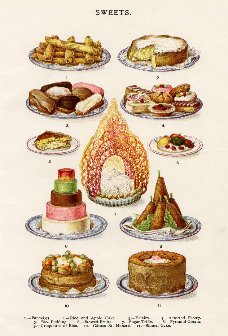 OldDesignShop_MrsBeetonsSweetsShabby.jpg (2237×3300 ...  Retro Clip Art Food