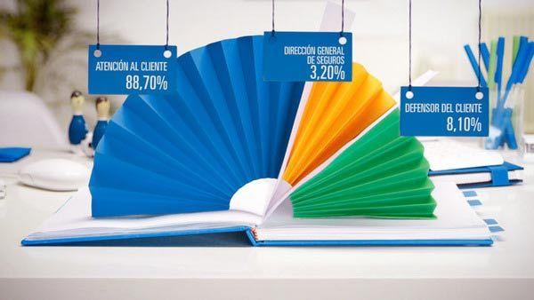 Seguros Pelayo 2012 // Resumen Anual | via Jayce-O-Yesta via biografica #annualreports