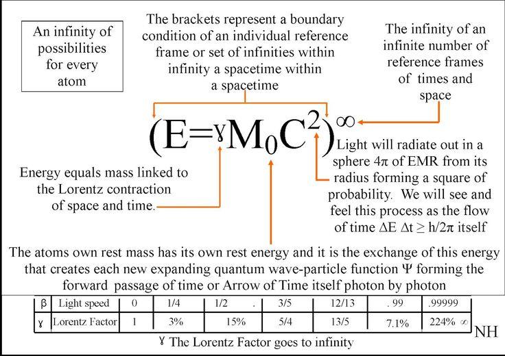 quantum physics - Google Search