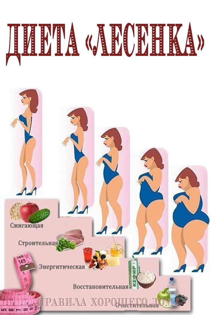 Эффективные Диеты Для Похудения Лесенка. Диета «Лесенка»: меню, сколько кило можно сбросить и какие риски для здоровья
