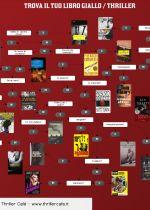 Trova il libro giusto per te con ThrillerCafe! http://www.thrillercafe.it/trova-il-tuo-giallo-thriller-con-thriller-cafe/