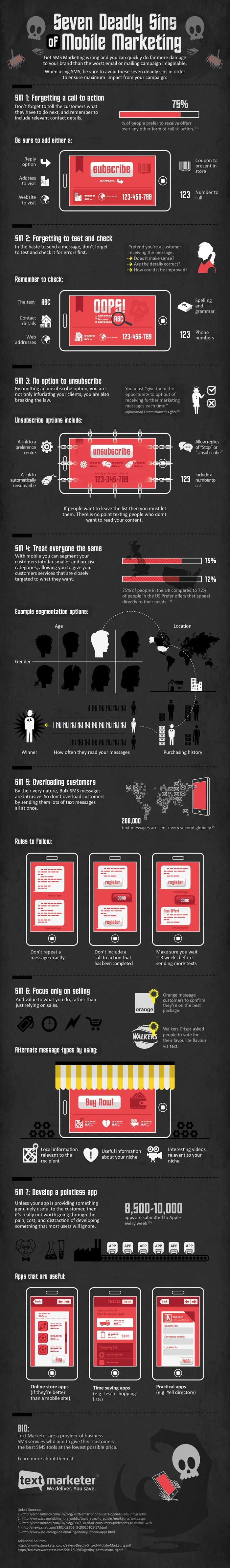 Mobile - Seven Deadly Sins of Mobile Marketing [Infographic] : MarketingProfs Article  (Great Article, I wish I could have taken credit for creating it.)  Thanks MarketingProfs!