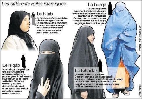 A fejkendő a muszlim világban – a hijab [hidzsáb] - EniWays
