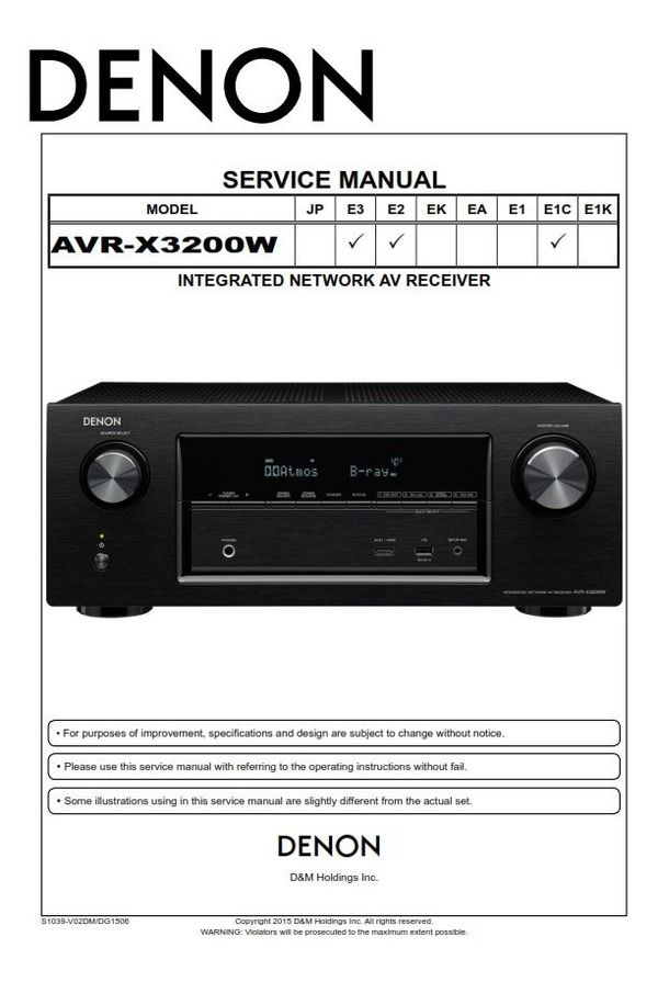 This is the exact same AVR-X3200W manual which is used by