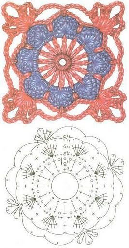 #crochet square chart