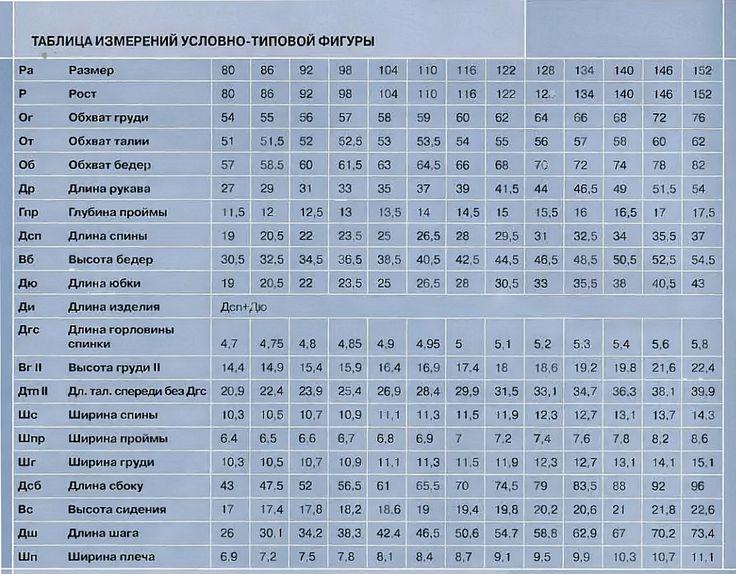 Таблица измерений условно-типовой фигуры