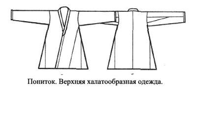 Фото № 01625 - Рязанский костюм <!--if()-->- <!--endif--> - Фотоальбомы - «Рязанский язык»