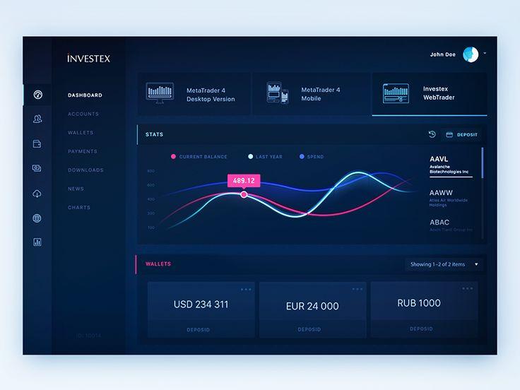 Dark Dashboard concept / Gleb Kuznetsov