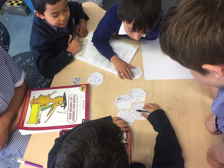 """Adrienne Faulkner on Twitter: """"Loving Using SOLO hexagons to explain and extend our thinking @arti_choke #solotaxonomy https://t.co/oT9rc2Npu5"""""""