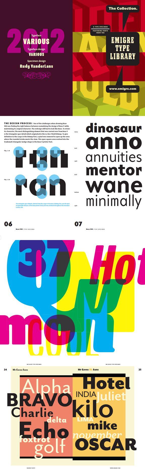 RUDY VANDERLANS and ZUZANA LICKO. Emigre Fonts: Type Specimens 1986-2016.