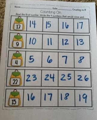 1000+ images about 1st Grade Math on Pinterest | Fact families, First ...