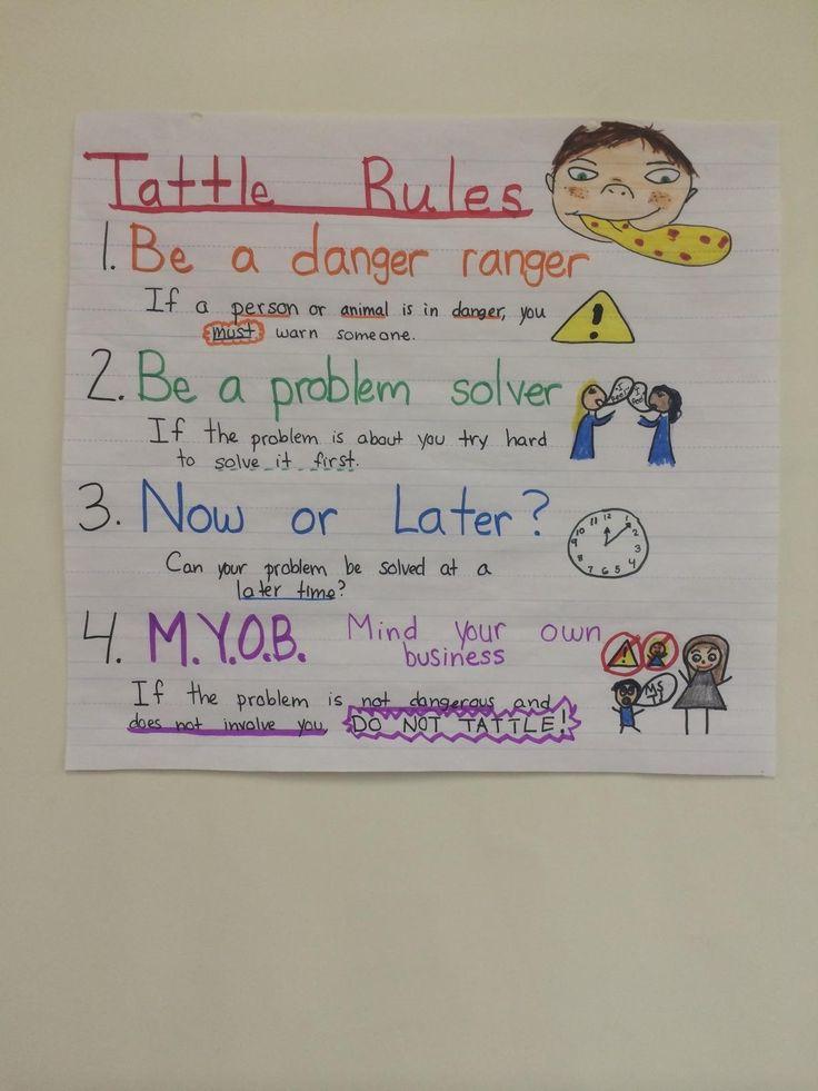A Bad Case of Tattle Tongue: Julia Cook, Anita DuFalla: 9781931636865: Amazon.com: Books