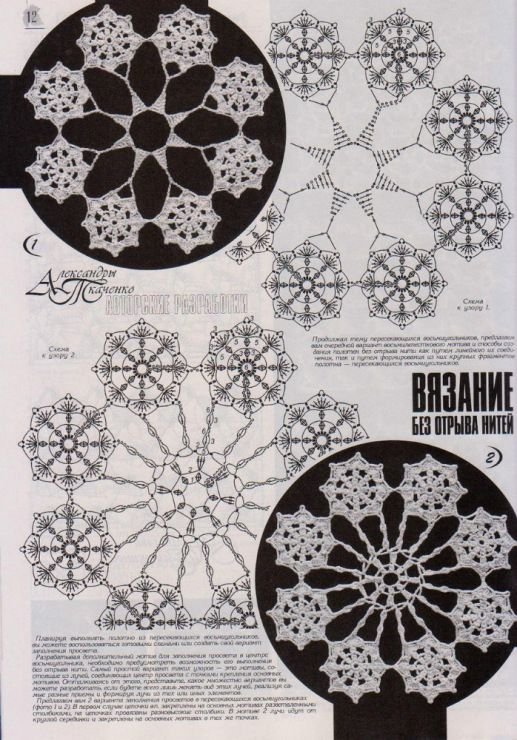 Gráficos hilo de nylon 0206