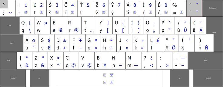 My keyboard layout