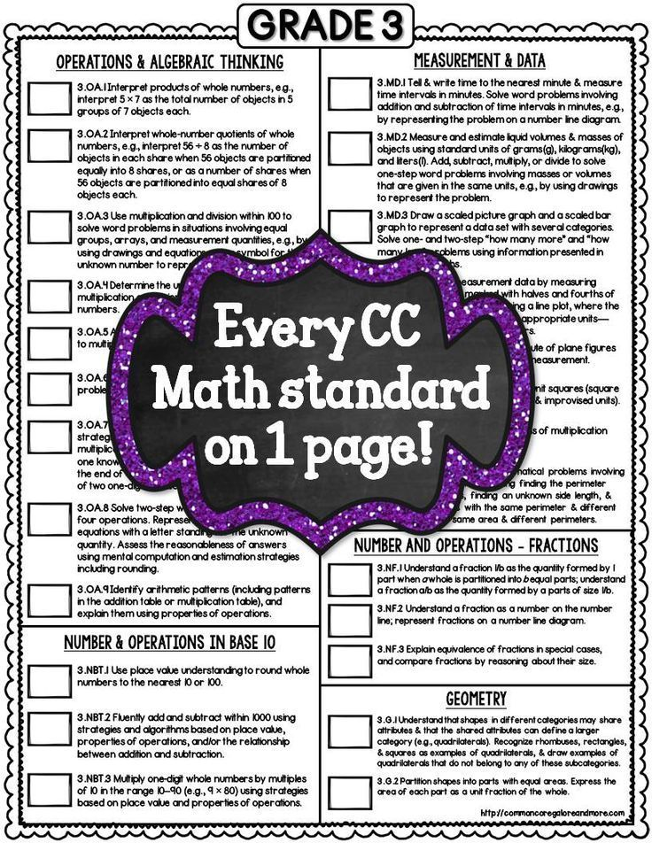 Third grade common core math standards worksheets