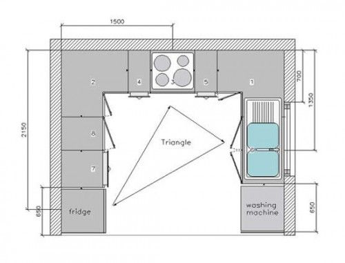 Kitchen Floor Plans For Small Kitchens Google Search