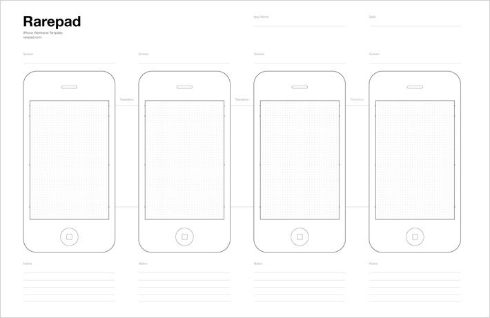 Design tools for app developers rarepad-iphone