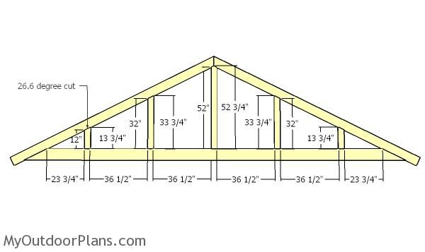 2 Car Gable Carport Roof Plans Myoutdoorplans Free Woodworking Plans And Projects Diy Shed Wooden Playhouse Pergola Shed With Porch Shed Plans Roof Plan