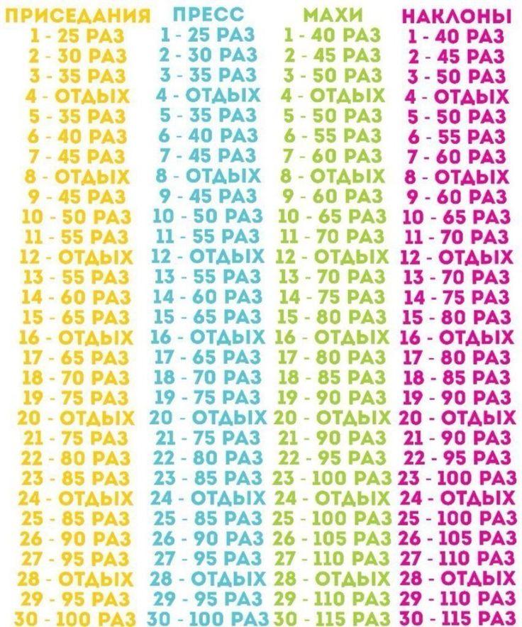 Схема приседаний для похудения