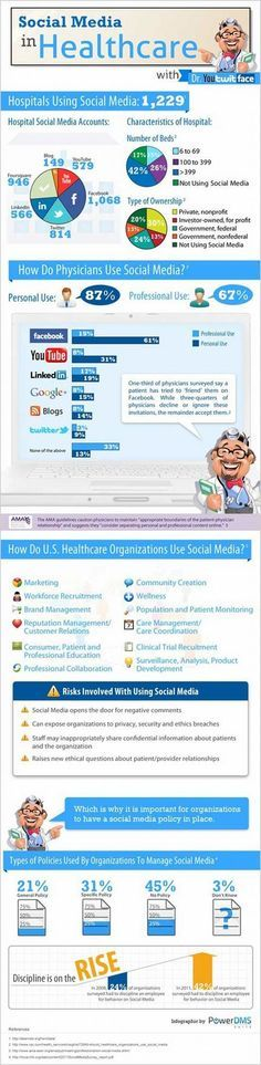 Infographic Ideas infographic examples healthcare : 1000+ images about digital healthcare infographics on Pinterest ...