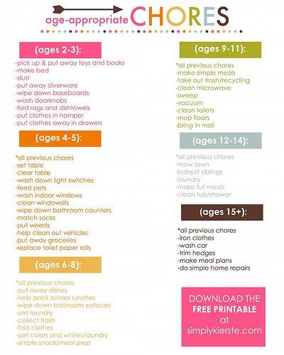 Montessori Monday - Age-Appropriate Chores for Children {Free Printables}