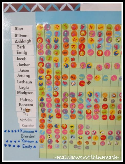 Classroom Reward Ideas For Kindergarten ~ Best behavior chart preschool ideas on pinterest