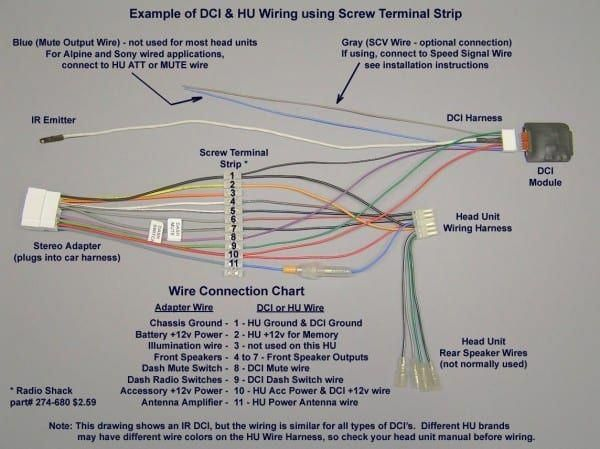 Panasonic Car Stereo Wiring Color Codes