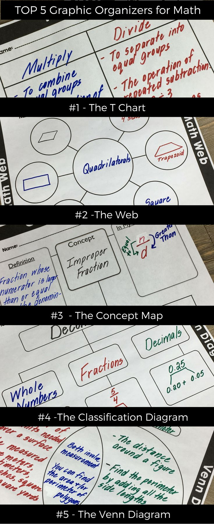 Learn how to use graphic organizers to help your students make connections and organize their thinking in math class. #mathtutoring