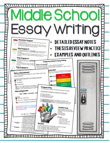 Parts of an Essay | writefix com
