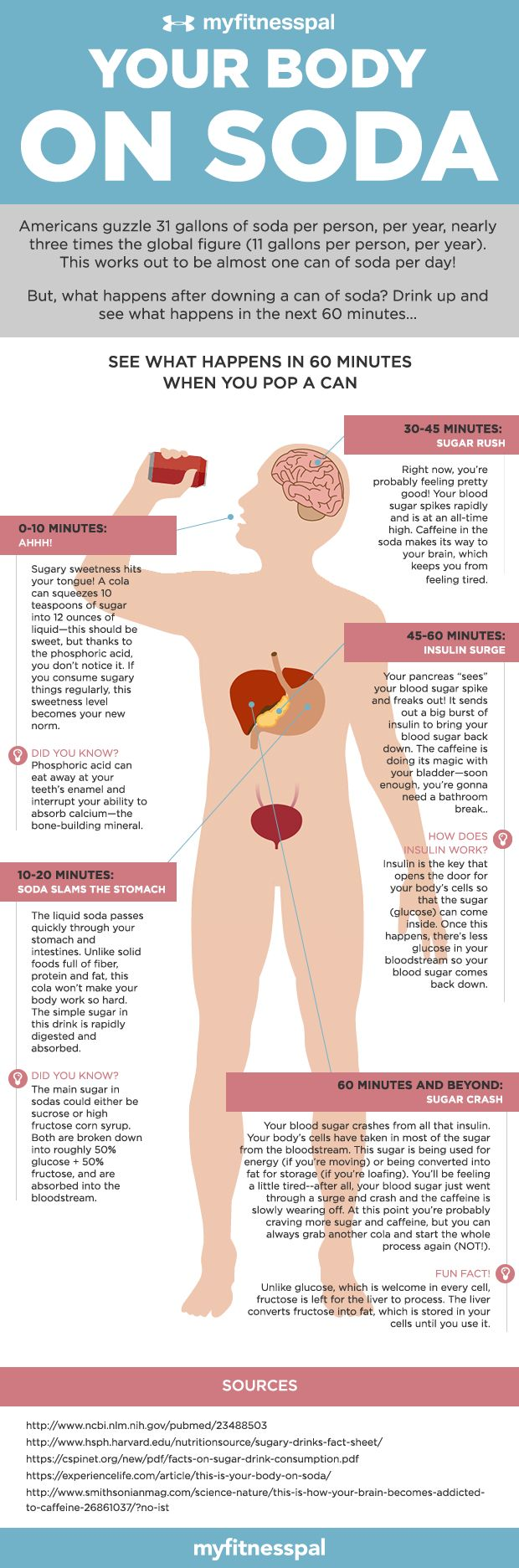 how to stop drinking soda