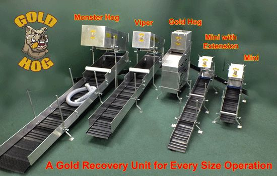 Gold Hog - Gold Prospecting Equipment - Sluice Mat